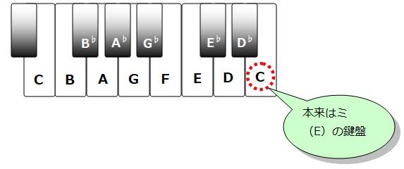 逆鍵盤配列2