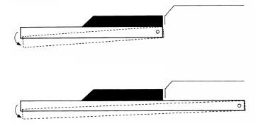 key-length