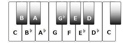 reverse tuning